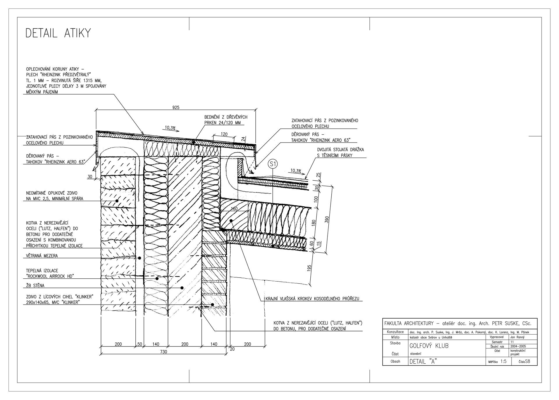 detaily2 Model (1)